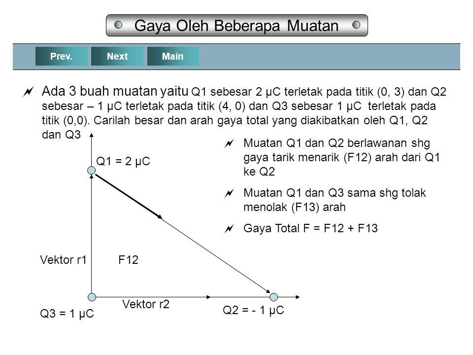 NextPrev.Main Gaya Oleh Beberapa Muatan  Ada 3 buah muatan yaitu Q1 sebesar 2 µC terletak pada titik (0, 3) dan Q2 sebesar – 1 µC terletak pada titik