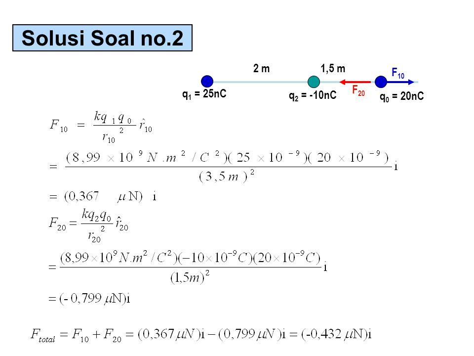 2 m1,5 m q 1 = 25nC q 2 = -10nC q 0 = 20nC F 20 F 10 Solusi Soal no.2