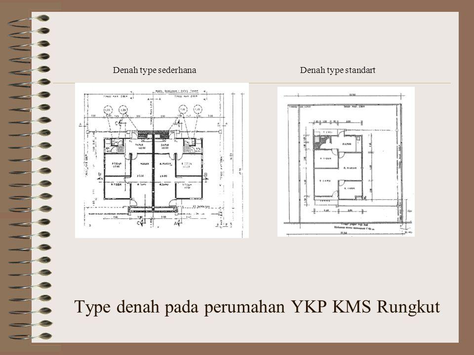 Type denah pada perumahan YKP KMS Rungkut Denah type sederhanaDenah type standart