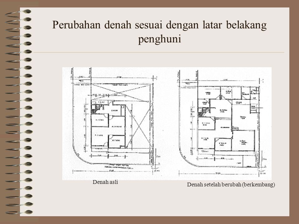 Perubahan denah sesuai dengan latar belakang penghuni Denah asli Denah setelah berubah (berkembang)