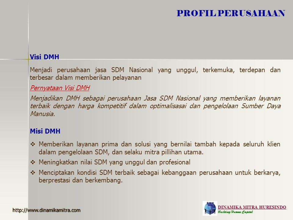 DINAMIKA MITRA HURESINDO Building Human Capital PROFIL PERUSAHAAN Visi DMH Menjadi perusahaan jasa SDM Nasional yang unggul, terkemuka, terdepan dan t