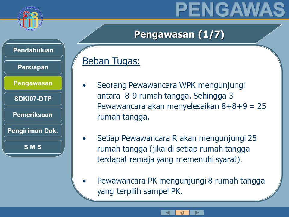 Pengawasan (1/7) Beban Tugas: •Seorang Pewawancara WPK mengunjungi antara 8-9 rumah tangga.