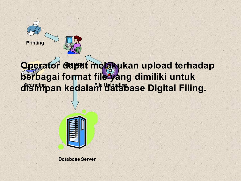 Operator Printing Database Server Scanning File Uploading Intranet Para pengguna intranet yang memiliki hak akses, bisa memanfaatkan file-file yang terdapat dalam database Digital Filing untuk berbagai keperluan melalui browser.