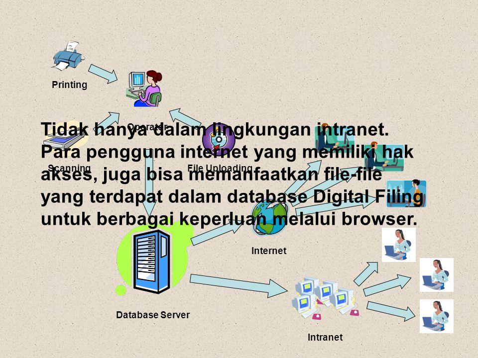Operator Printing Database Server Scanning File Uploading Intranet Internet Email Receiving Internet Email Sending Para pengguna internet yang memiliki hak akses, bisa menyimpan berbagai format file yang dimilikinya ke dalam database Digital Filling dengan memanfaatkan email.