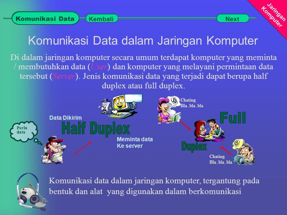 Jaringan Komputer Komunikasi Data dalam Jaringan Komputer Komunikasi data dalam jaringan komputer, tergantung pada bentuk dan alat yang digunakan dalam berkomunikasi Di dalam jaringan komputer secara umum terdapat komputer yang meminta / membutuhkan data (User) dan komputer yang melayani permintaan data tersebut (Server).