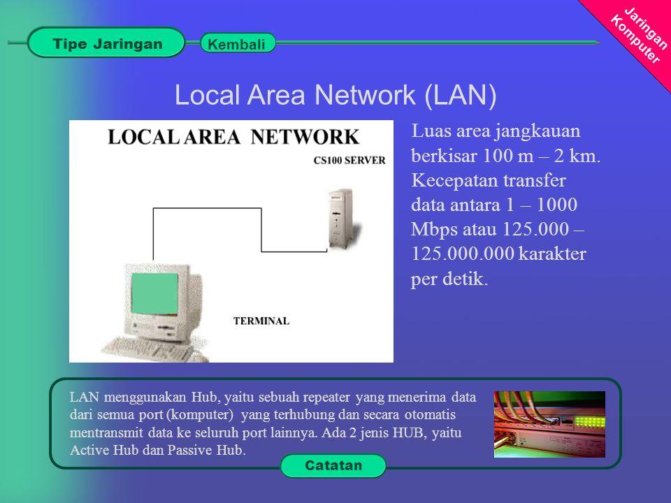 Jaringan Komputer Local Area Network (LAN) LAN menggunakan Hub, yaitu sebuah repeater yang menerima data dari semua port (komputer) yang terhubung dan secara otomatis mentransmit data ke seluruh port lainnya.