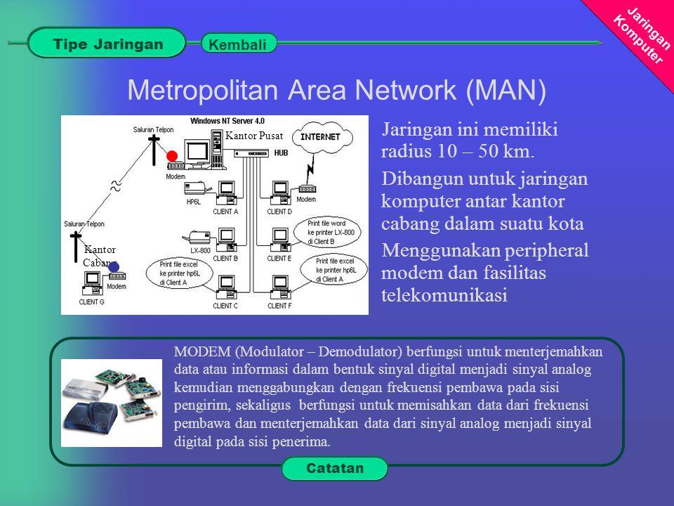 Jaringan Komputer Metropolitan Area Network (MAN) MODEM (Modulator – Demodulator) berfungsi untuk menterjemahkan data atau informasi dalam bentuk sinyal digital menjadi sinyal analog kemudian menggabungkan dengan frekuensi pembawa pada sisi pengirim, sekaligus berfungsi untuk memisahkan data dari frekuensi pembawa dan menterjemahkan data dari sinyal analog menjadi sinyal digital pada sisi penerima.