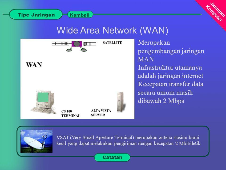 Jaringan Komputer Wide Area Network (WAN) VSAT (Very Small Aperture Terminal) merupakan antena stasiun bumi kecil yang dapat melakukan pengiriman dengan kecepatan 2 Mbit/detik Merupakan pengembangan jaringan MAN Infrastruktur utamanya adalah jaringan internet Kecepatan transfer data secara umum masih dibawah 2 Mbps Tipe Jaringan Kembali Catatan