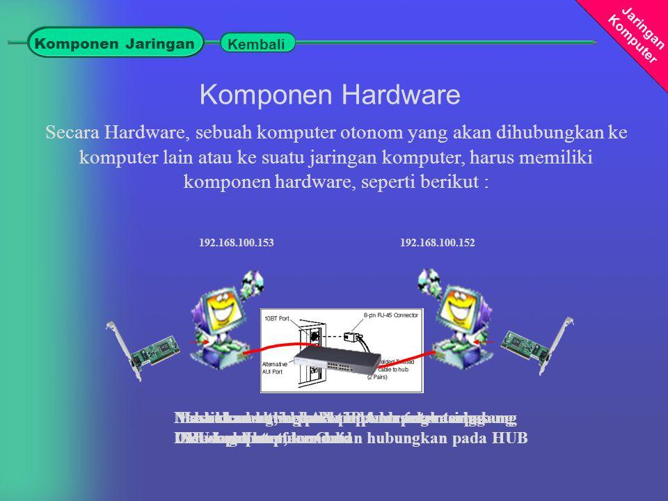 Jaringan Komputer Komponen Hardware Secara Hardware, sebuah komputer otonom yang akan dihubungkan ke komputer lain atau ke suatu jaringan komputer, ha