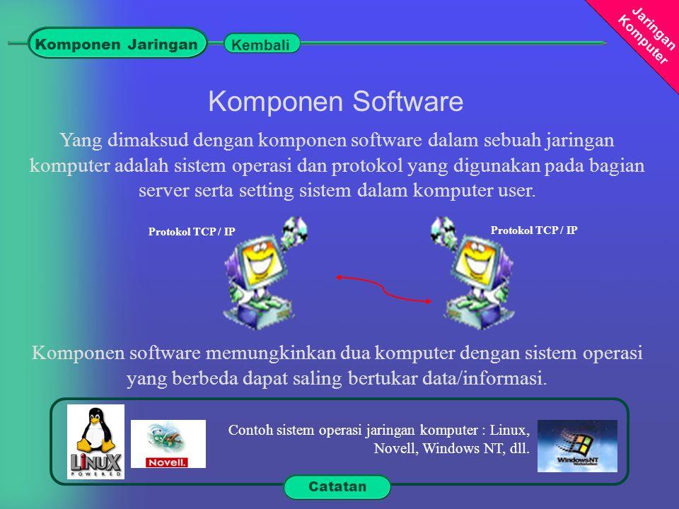 Jaringan Komputer Komponen Software Yang dimaksud dengan komponen software dalam sebuah jaringan komputer adalah sistem operasi dan protokol yang digunakan pada bagian server serta setting sistem dalam komputer user.