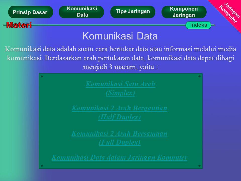 Jaringan Komputer Komunikasi Satu Arah (Simplex) Komunikasi Data Komunikasi data adalah suatu cara bertukar data atau informasi melalui media komunika