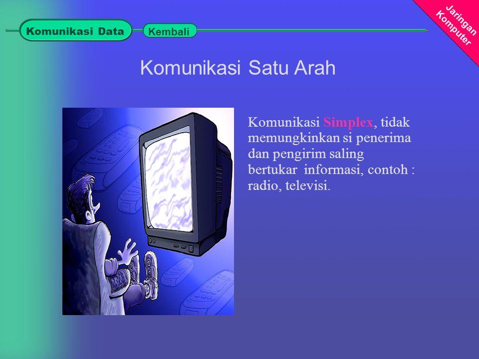 Jaringan Komputer Komunikasi Satu Arah Komunikasi Simplex, tidak memungkinkan si penerima dan pengirim saling bertukar informasi, contoh : radio, televisi.