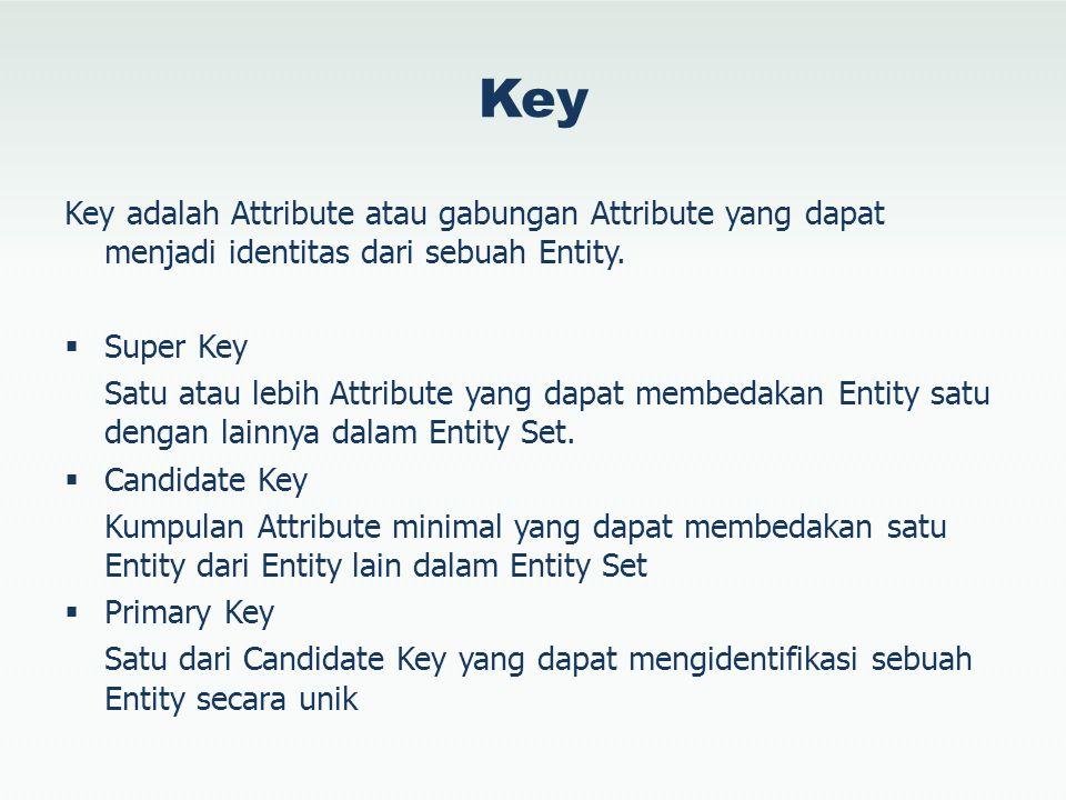 Key Key adalah Attribute atau gabungan Attribute yang dapat menjadi identitas dari sebuah Entity.  Super Key Satu atau lebih Attribute yang dapat mem