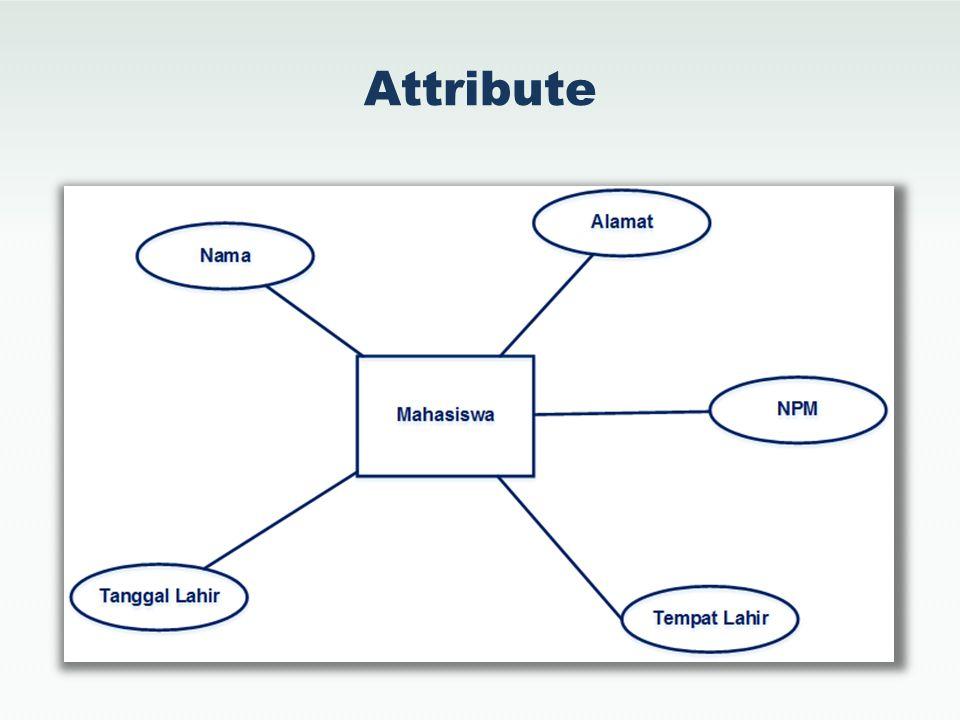 Jenis Attribute  Simple Attribute Simple Attribute bersifat atomik dan tidak dapat dipecah lagi.