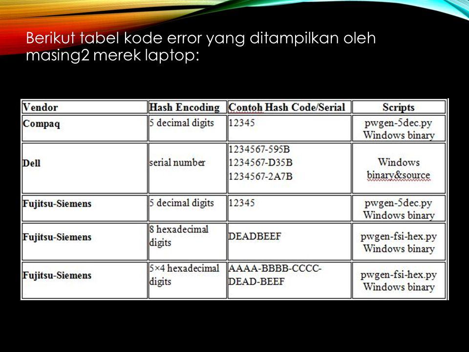 Berikut tabel kode error yang ditampilkan oleh masing2 merek laptop:
