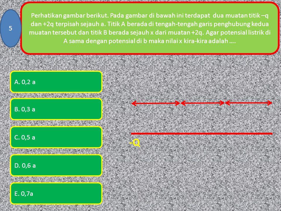 Perhatikan gambar berikut. Pada gambar di bawah ini terdapat dua muatan titik –q dan +2q terpisah sejauh a. Titik A berada di tengah-tengah garis peng