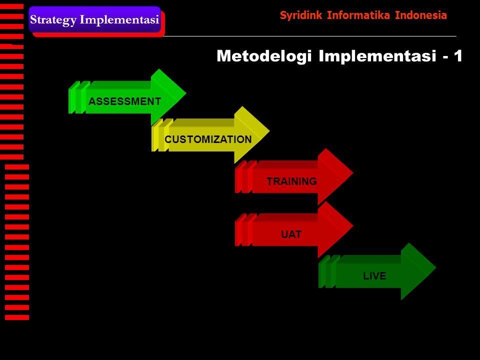Syridink Informatika Indonesia Metodelogi Implementasi - 2 Strategy Implementasi