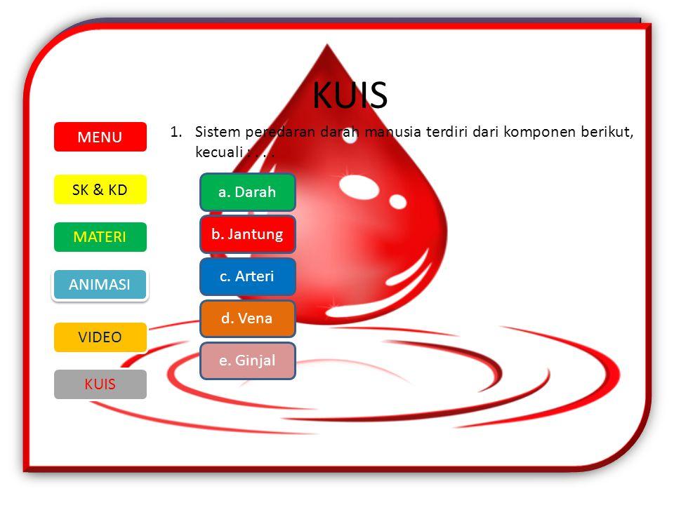 1.Sistem peredaran darah manusia terdiri dari komponen berikut, kecuali :...