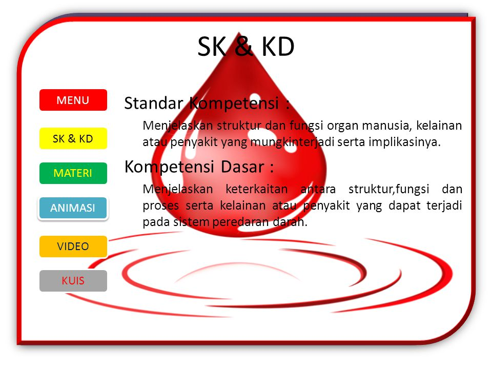 8.Organ – organ limfa berikut yaitu... SK & KD MATERI VIDEO ANIMASI KUIS MENU a.