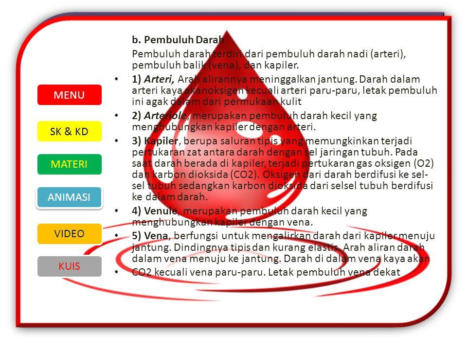 2.Darah Darah manusia berwarna merah karena mengandung hemoglobin.