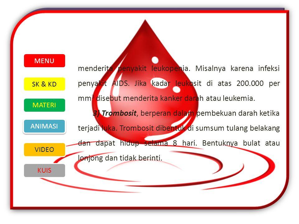 5.Fungsi hemoglobin adalah... SK & KD MATERI VIDEO ANIMASI KUIS MENU a.