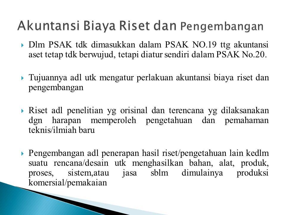  Dlm PSAK tdk dimasukkan dalam PSAK NO.19 ttg akuntansi aset tetap tdk berwujud, tetapi diatur sendiri dalam PSAK No.20.