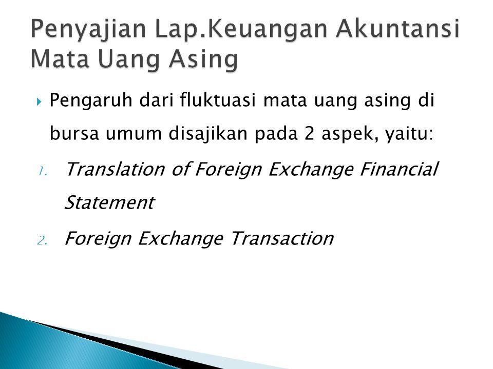  Pengaruh dari fluktuasi mata uang asing di bursa umum disajikan pada 2 aspek, yaitu: 1.