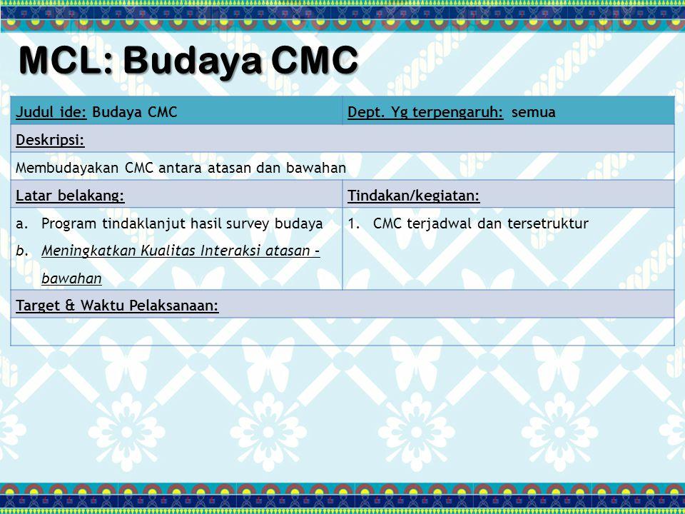 MCL: Budaya CMC Judul ide: Budaya CMCDept. Yg terpengaruh: semua Deskripsi: Membudayakan CMC antara atasan dan bawahan Latar belakang:Tindakan/kegiata