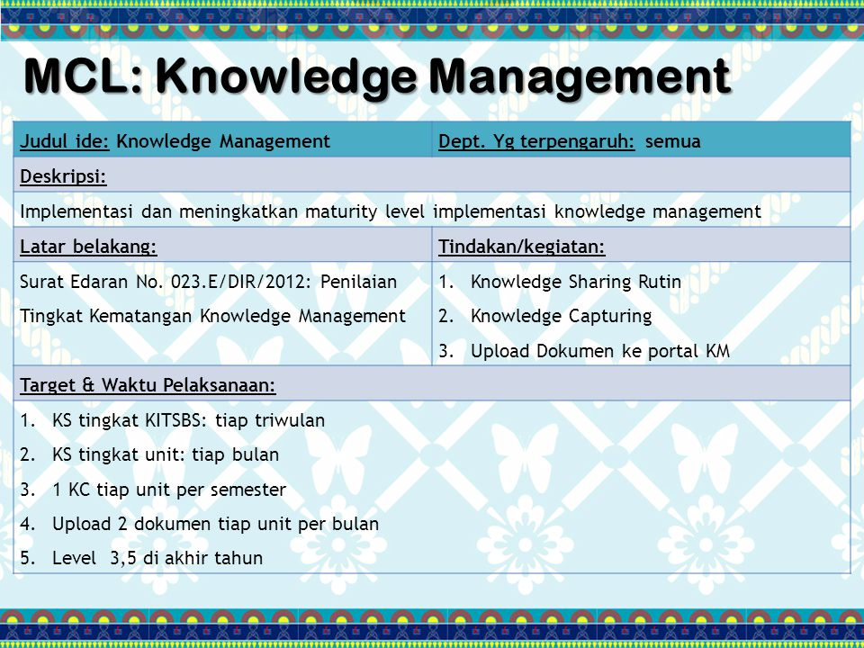 MCL: Knowledge Management Judul ide: Knowledge ManagementDept.