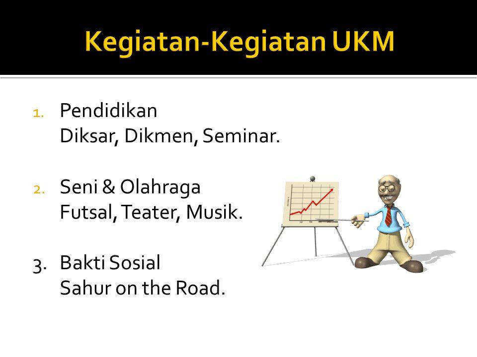1. Pendidikan Diksar, Dikmen, Seminar. 2. Seni & Olahraga Futsal, Teater, Musik. 3. Bakti Sosial Sahur on the Road.