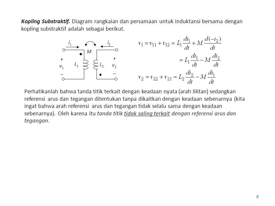 8 Kopling Substraktif. Diagram rangkaian dan persamaan untuk induktansi bersama dengan kopling substraktif adalah sebagai berikut. i1i1 i2i2 + v 1 _ +