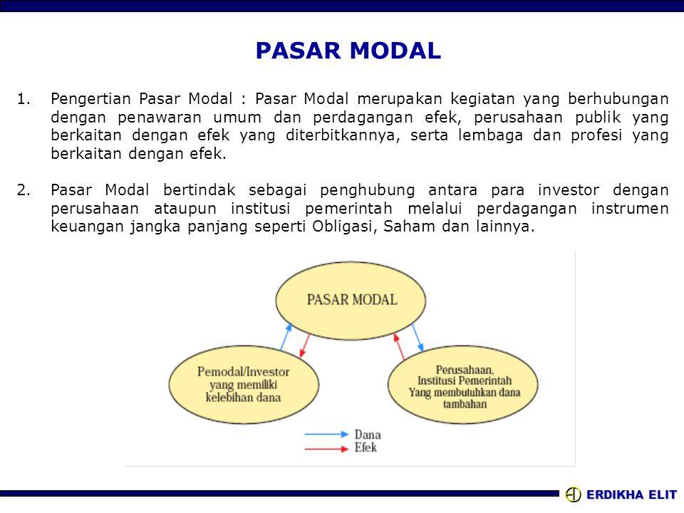 ERDIKHA ELIT PASAR MODAL 1.Pengertian Pasar Modal : Pasar Modal merupakan kegiatan yang berhubungan dengan penawaran umum dan perdagangan efek, perusahaan publik yang berkaitan dengan efek yang diterbitkannya, serta lembaga dan profesi yang berkaitan dengan efek.