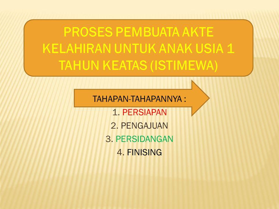 TAHAPAN-TAHAPANNYA : 1.PERSIAPAN 2. PENGAJUAN 3. PERSIDANGAN 4.