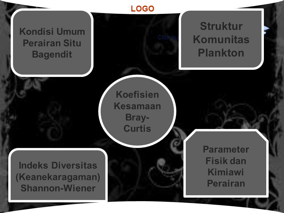 LOGO Click to edit Master text styles Kondisi Umum Perairan Situ Bagendit Struktur Komunitas Plankton Indeks Diversitas (Keanekaragaman) Shannon-Wiener Koefisien Kesamaan Bray- Curtis Parameter Fisik dan Kimiawi Perairan