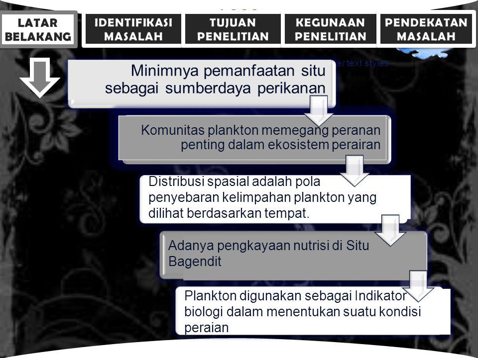 LOGO Click to edit Master text styles Kondisi Umum Perairan Situ Bagendit Situ Bagendit merupakan salah satu danau di Indonesia yang memiliki luas ± 60 ha dan berada pada ketinggian 800 m di atas permukaan laut.