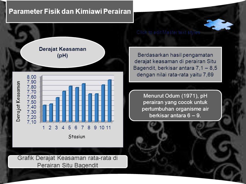 LOGO Click to edit Master text styles Derajat Keasaman (pH) Parameter Fisik dan Kimiawi Perairan Berdasarkan hasil pengamatan derajat keasaman di perairan Situ Bagendit, berkisar antara 7,1 – 8,5 dengan nilai rata-rata yaitu 7,69 Menurut Odum (1971), pH perairan yang cocok untuk pertumbuhan organisme air berkisar antara 6 – 9.