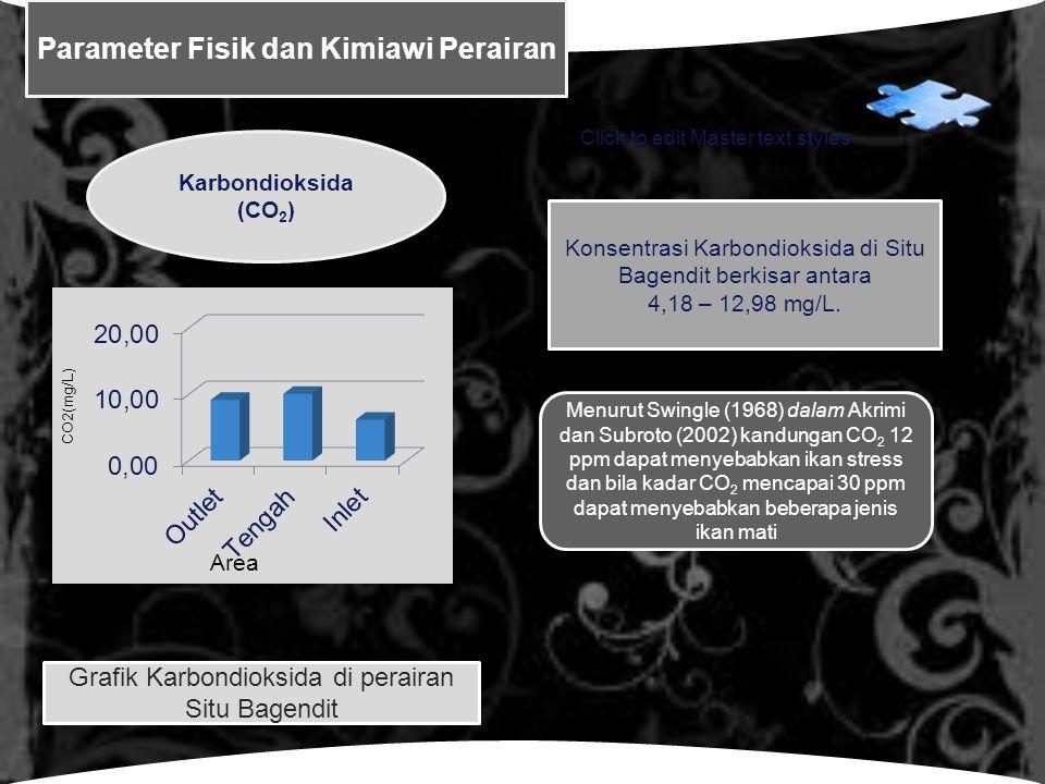 LOGO Click to edit Master text styles Karbondioksida (CO 2 ) Parameter Fisik dan Kimiawi Perairan Konsentrasi Karbondioksida di Situ Bagendit berkisar antara 4,18 – 12,98 mg/L.