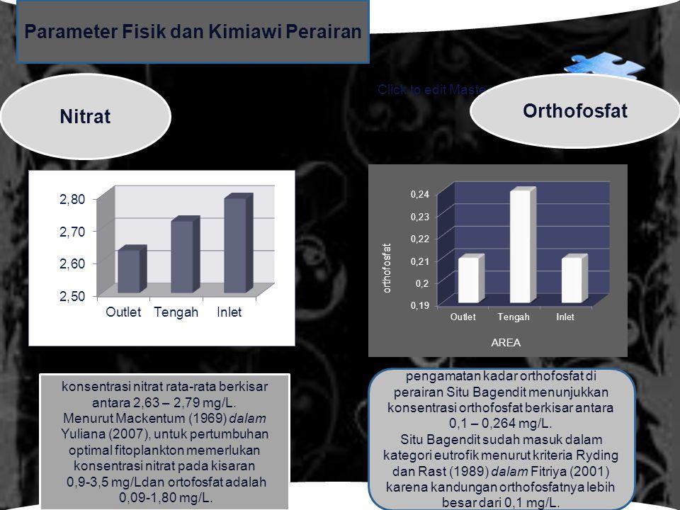 LOGO Click to edit Master text styles Nitrat Parameter Fisik dan Kimiawi Perairan konsentrasi nitrat rata-rata berkisar antara 2,63 – 2,79 mg/L. Menur