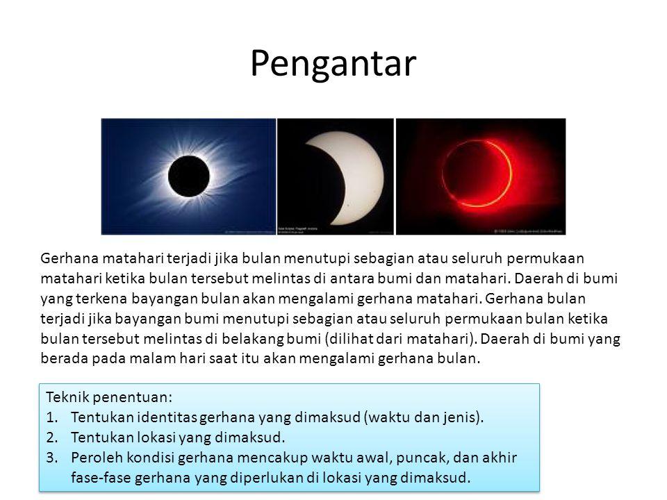 Pengantar Gerhana matahari terjadi jika bulan menutupi sebagian atau seluruh permukaan matahari ketika bulan tersebut melintas di antara bumi dan mata
