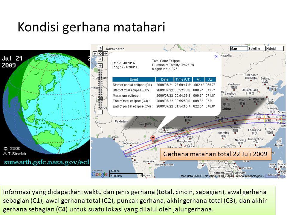 Kondisi gerhana matahari Gerhana matahari total 22 Juli 2009 Informasi yang didapatkan: waktu dan jenis gerhana (total, cincin, sebagian), awal gerhan