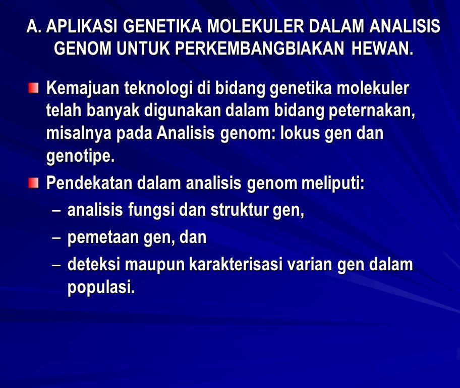 ANALISIS STRUKTUR DAN FUNGSI GEN Dalam pemuliaan hewan, seleksi langsung pada level DNA memerlukan informasi tentang gen-gen yang mengkodekan fenotip (sifat) yang bernilai ekonomi tinggi, yang dikenal dengan gen target atau gen kandidat.