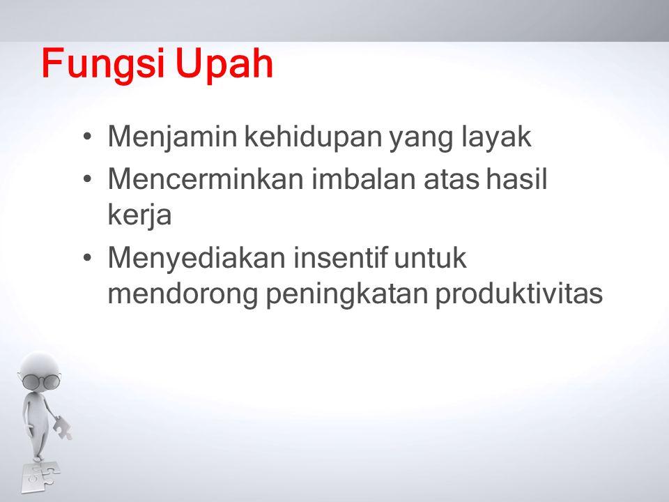 Fungsi Upah •Menjamin kehidupan yang layak •Mencerminkan imbalan atas hasil kerja •Menyediakan insentif untuk mendorong peningkatan produktivitas