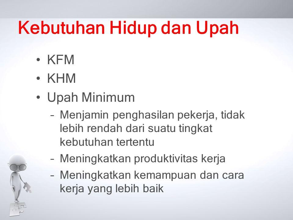 Kebutuhan Hidup dan Upah •KFM •KHM •Upah Minimum –Menjamin penghasilan pekerja, tidak lebih rendah dari suatu tingkat kebutuhan tertentu –Meningkatkan