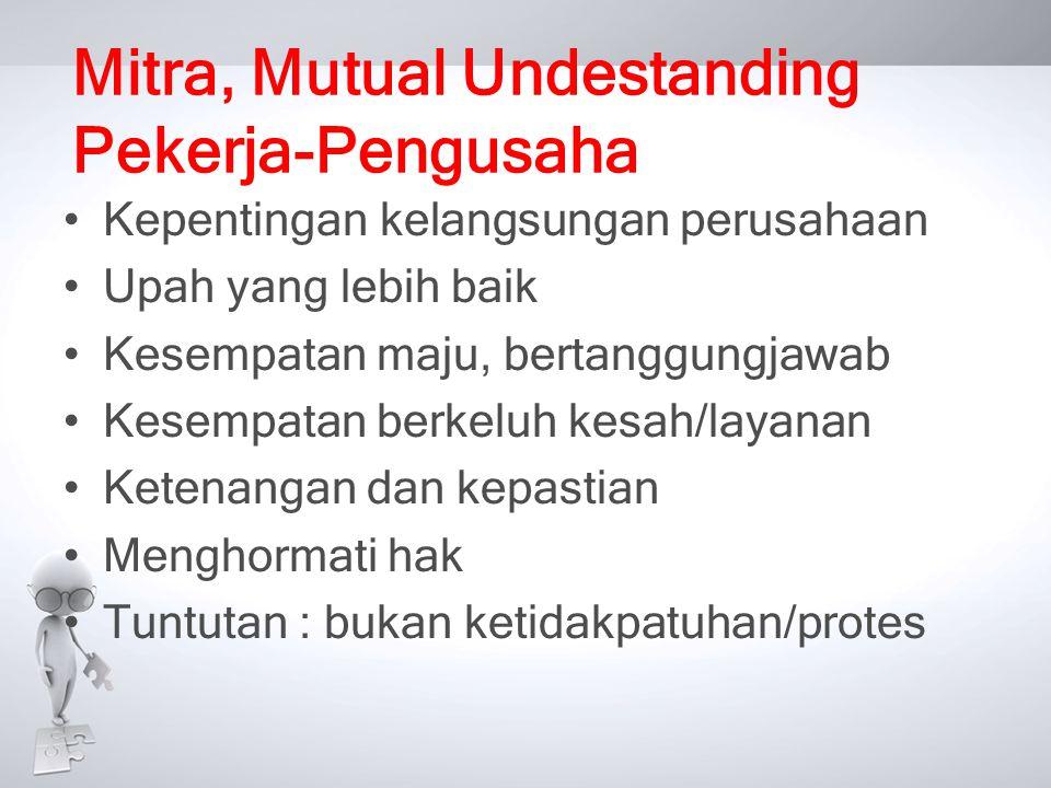 Mitra, Mutual Undestanding Pekerja-Pengusaha •Kepentingan kelangsungan perusahaan •Upah yang lebih baik •Kesempatan maju, bertanggungjawab •Kesempatan