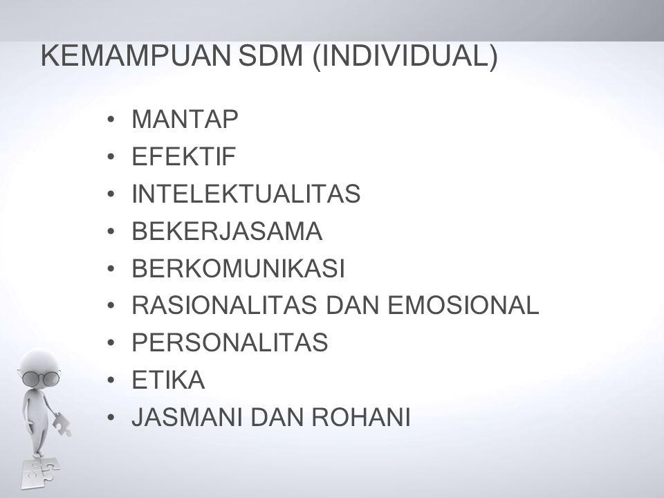 KEMAMPUAN SDM (INDIVIDUAL) •MANTAP •EFEKTIF •INTELEKTUALITAS •BEKERJASAMA •BERKOMUNIKASI •RASIONALITAS DAN EMOSIONAL •PERSONALITAS •ETIKA •JASMANI DAN