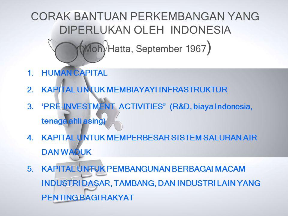 CORAK BANTUAN PERKEMBANGAN YANG DIPERLUKAN OLEH INDONESIA ( Moh. Hatta, September 1967 ) 1.HUMAN CAPITAL 2.KAPITAL UNTUK MEMBIAYAYI INFRASTRUKTUR 3.'P