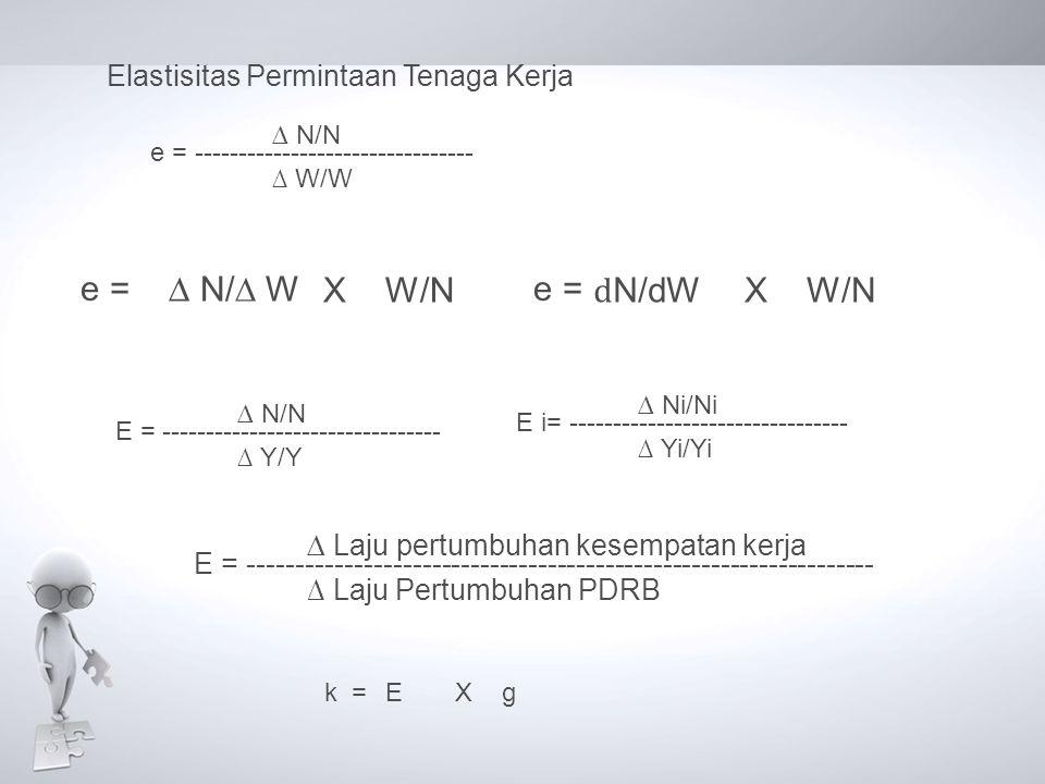 e = -------------------------------- ∆ N/N ∆ W/W Elastisitas Permintaan Tenaga Kerja e = ∆ N/∆ W X W/N e = N/dWX W/N k =X gE E = ---------------------