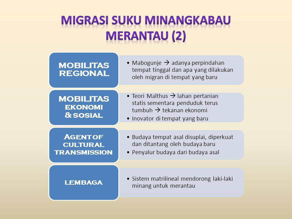 •Mabogunje  adanya perpindahan tempat tinggal dan apa yang dilakukan oleh migran di tempat yang baru MOBILITAS REGIONAL •Teori Malthus  lahan pertan