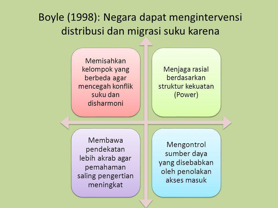 Boyle (1998): Negara dapat mengintervensi distribusi dan migrasi suku karena Memisahkan kelompok yang berbeda agar mencegah konflik suku dan disharmon