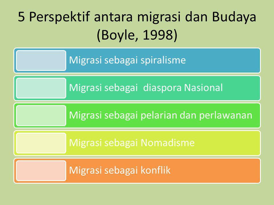 5 Perspektif antara migrasi dan Budaya (Boyle, 1998) Migrasi sebagai spiralisme Migrasi sebagai diaspora Nasional Migrasi sebagai pelarian dan perlawa